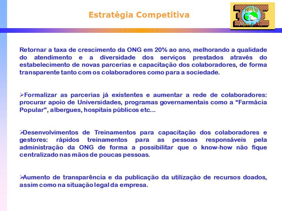 Estratégia Competitiva Retornar a taxa de crescimento da ONG em 20% ao ano, melhorando a qualidade do atendimento e a diversidade dos serviços prestad
