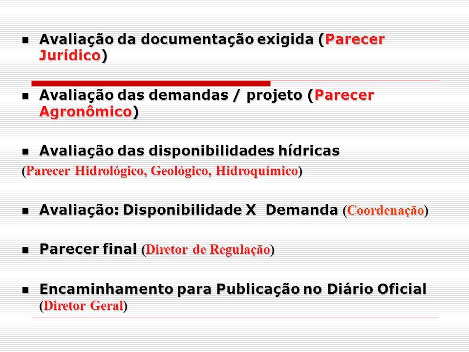 Avaliação da documentação exigida (Parecer Jurídico) Avaliação da documentação exigida (Parecer Jurídico) Avaliação das demandas / projeto (Parecer Ag