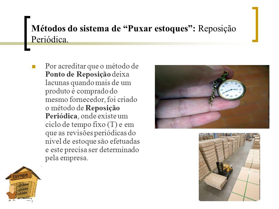 Métodos do sistema de Puxar estoques: Reposição Periódica. Por acreditar que o método de Ponto de Reposição deixa lacunas quando mais de um produto é