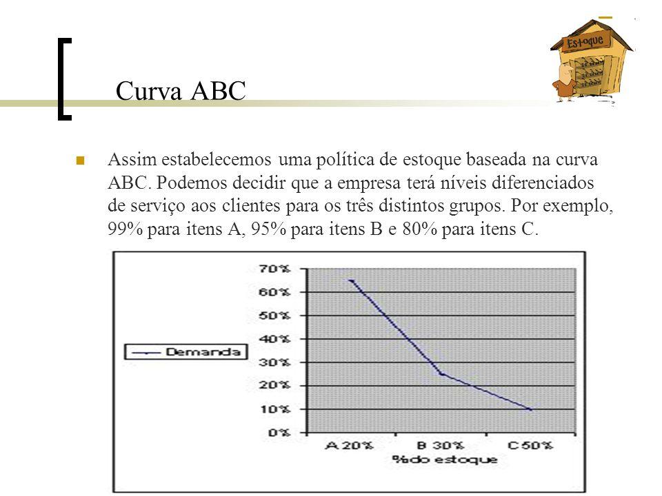 Curva ABC Assim estabelecemos uma política de estoque baseada na curva ABC. Podemos decidir que a empresa terá níveis diferenciados de serviço aos cli