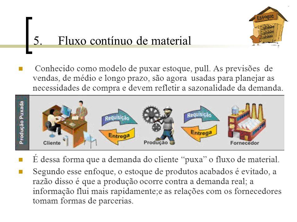 5. Fluxo contínuo de material Conhecido como modelo de puxar estoque, pull. As previsões de vendas, de médio e longo prazo, são agora usadas para plan