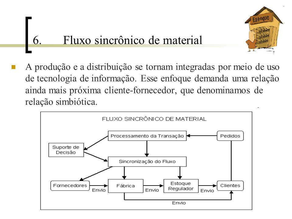 6. Fluxo sincrônico de material A produção e a distribuição se tornam integradas por meio de uso de tecnologia de informação. Esse enfoque demanda uma