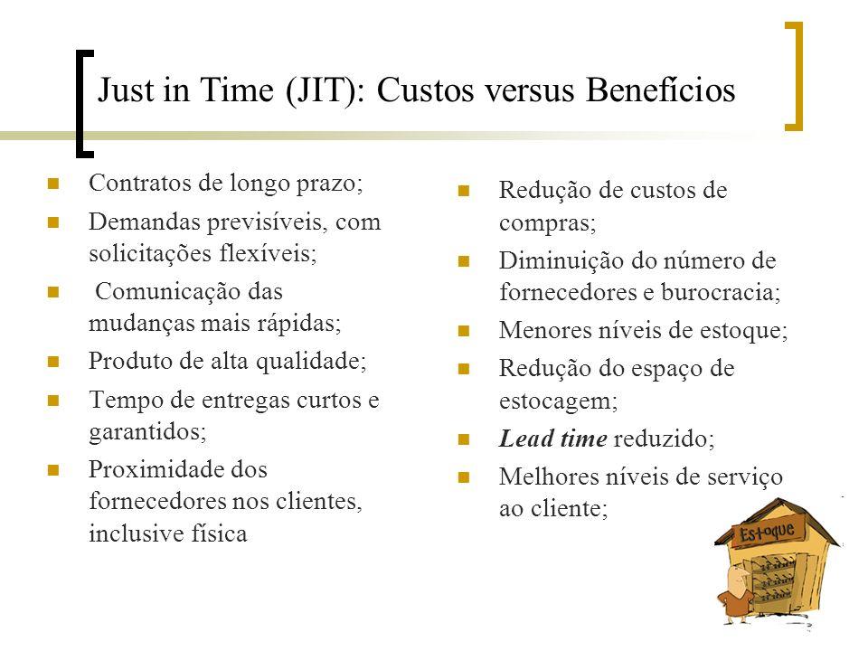 Just in Time (JIT): Custos versus Benefícios Contratos de longo prazo; Demandas previsíveis, com solicitações flexíveis; Comunicação das mudanças mais