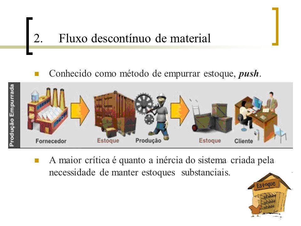 2. Fluxo descontínuo de material Conhecido como método de empurrar estoque, push. A maior crítica é quanto a inércia do sistema criada pela necessidad