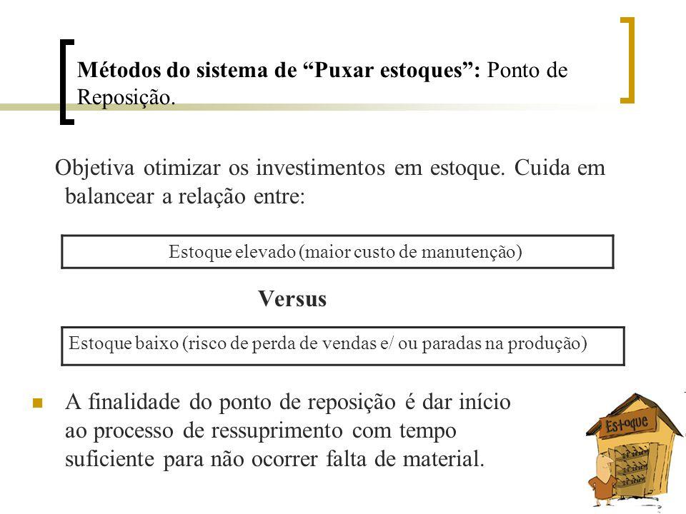 Métodos do sistema de Puxar estoques: Ponto de Reposição. Objetiva otimizar os investimentos em estoque. Cuida em balancear a relação entre: Versus A