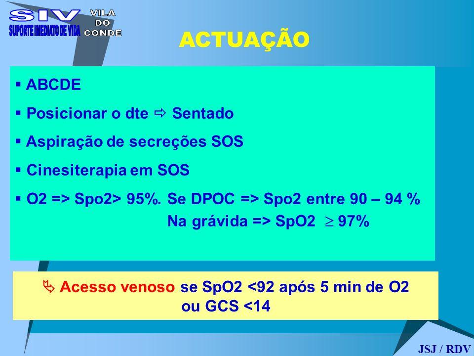 ABCDE Posicionar o dte Sentado Aspiração de secreções SOS Cinesiterapia em SOS O2 => Spo2> 95%. Se DPOC => Spo2 entre 90 – 94 % Na grávida => SpO2 97%