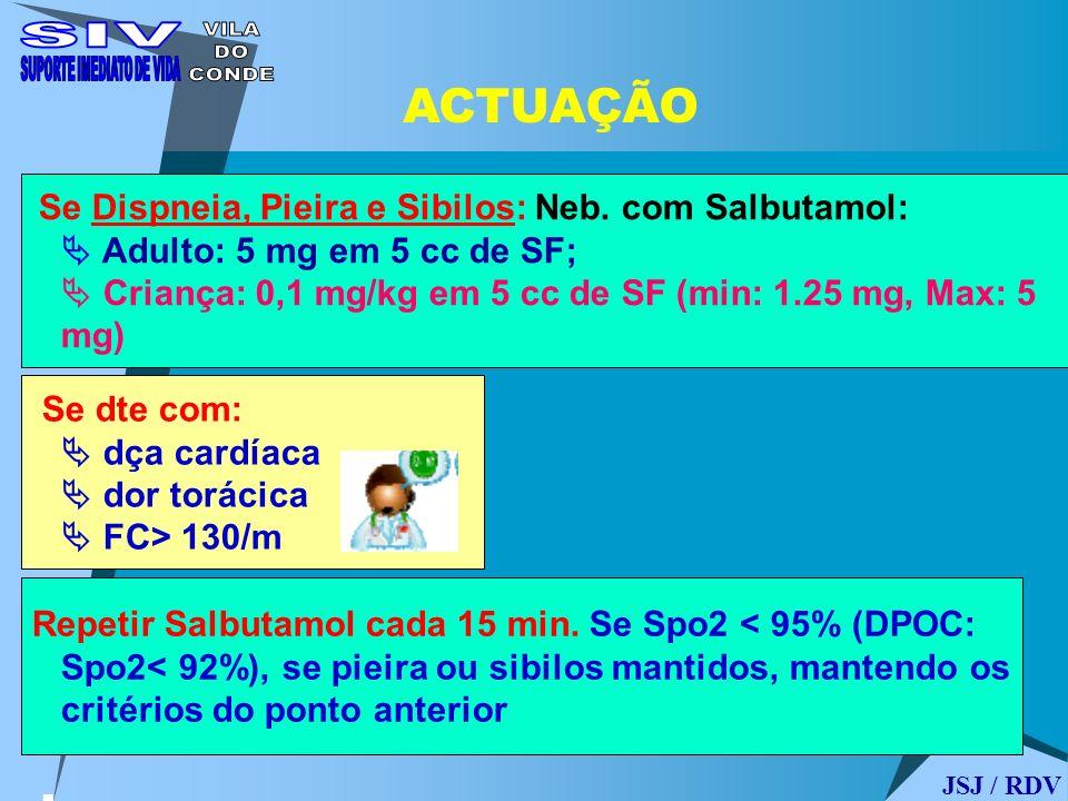 ACTUAÇÃO JSJ / RDV Se Dispneia, Pieira e Sibilos: Neb. com Salbutamol: Adulto: 5 mg em 5 cc de SF; Criança: 0,1 mg/kg em 5 cc de SF (min: 1.25 mg, Max