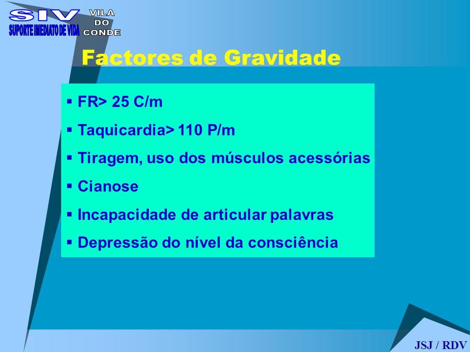 FR> 25 C/m Taquicardia> 110 P/m Tiragem, uso dos músculos acessórias Cianose Incapacidade de articular palavras Depressão do nível da consciência Fact