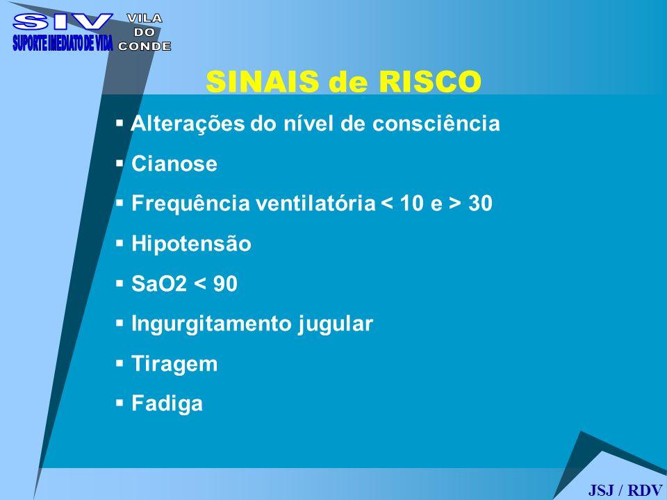 Alterações do nível de consciência Cianose Frequência ventilatória 30 Hipotensão SaO2 < 90 Ingurgitamento jugular Tiragem Fadiga SINAIS de RISCO JSJ /