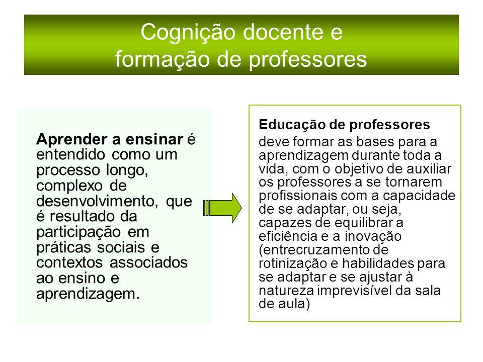 Cognição docente e formação de professores Aprender a ensinar é entendido como um processo longo, complexo de desenvolvimento, que é resultado da participação em práticas sociais e contextos associados ao ensino e aprendizagem.