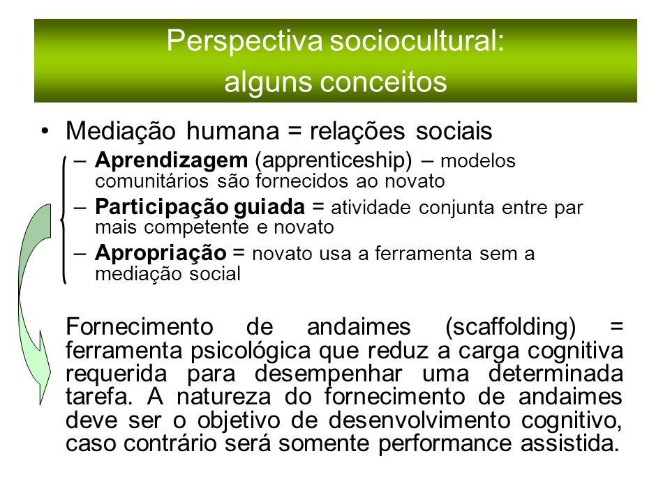 Mediação humana = relações sociais –Aprendizagem (apprenticeship) – modelos comunitários são fornecidos ao novato –Participação guiada = atividade conjunta entre par mais competente e novato –Apropriação = novato usa a ferramenta sem a mediação social Fornecimento de andaimes (scaffolding) = ferramenta psicológica que reduz a carga cognitiva requerida para desempenhar uma determinada tarefa.