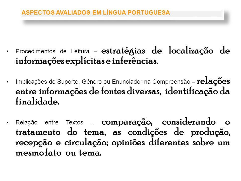 Procedimentos de Leitura – estratégias de localização de informações explícitas e inferências. Implicações do Suporte, Gênero ou Enunciador na Compree