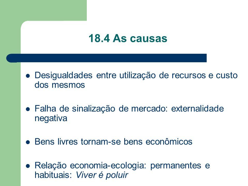 18.4 As causas Desigualdades entre utilização de recursos e custo dos mesmos Falha de sinalização de mercado: externalidade negativa Bens livres torna
