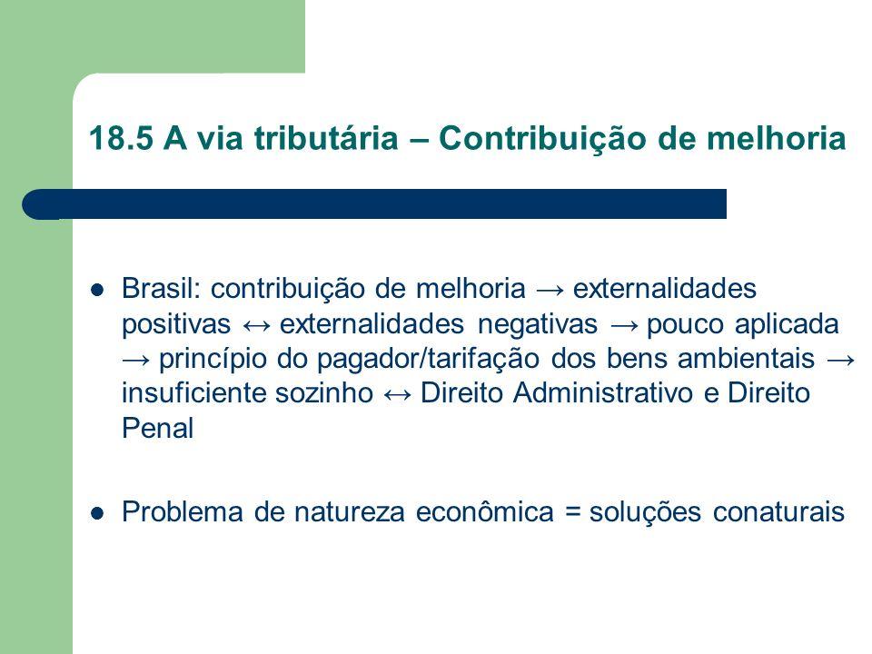 18.5 A via tributária – Contribuição de melhoria Brasil: contribuição de melhoria externalidades positivas externalidades negativas pouco aplicada pri