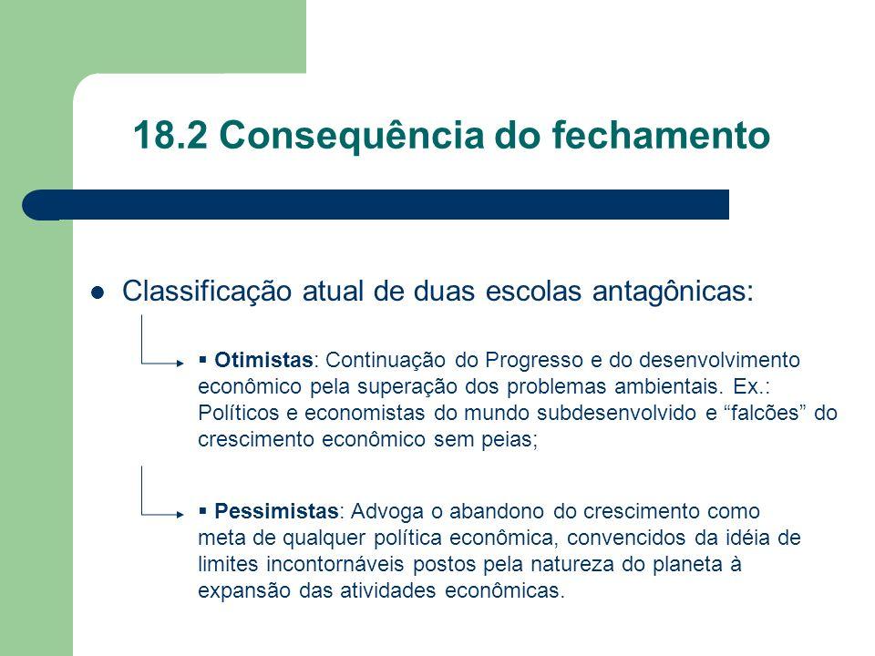 18.2 Consequência do fechamento Classificação atual de duas escolas antagônicas: Otimistas: Continuação do Progresso e do desenvolvimento econômico pe