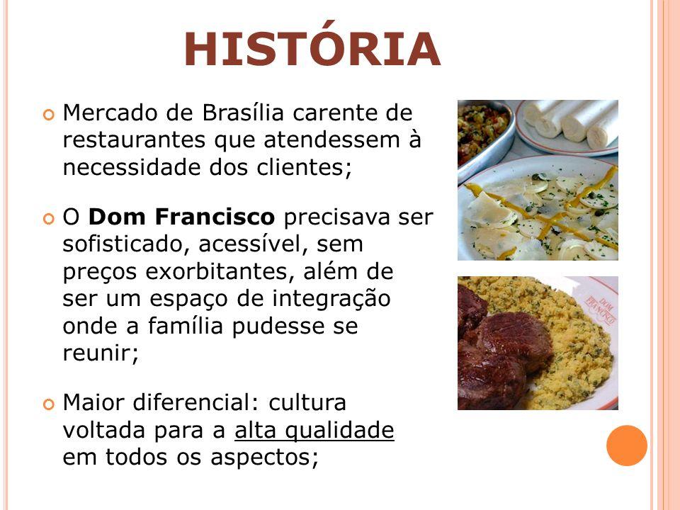 Mercado de Brasília carente de restaurantes que atendessem à necessidade dos clientes; O Dom Francisco precisava ser sofisticado, acessível, sem preço