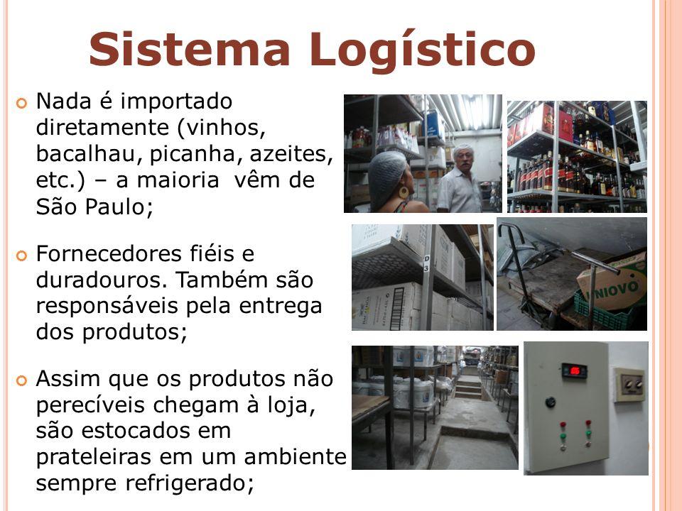 Nada é importado diretamente (vinhos, bacalhau, picanha, azeites, etc.) – a maioria vêm de São Paulo; Fornecedores fiéis e duradouros. Também são resp