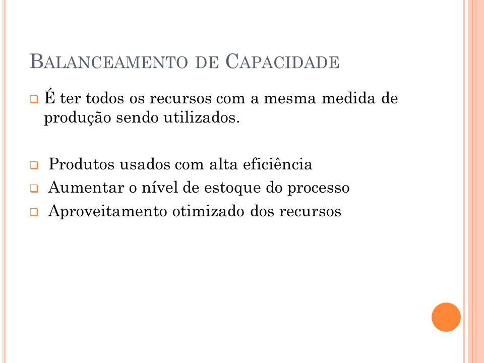 B ALANCEAMENTO DE C APACIDADE É ter todos os recursos com a mesma medida de produção sendo utilizados. Produtos usados com alta eficiência Aumentar o