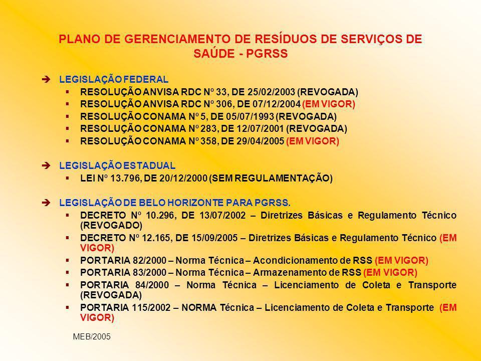 PLANO DE GERENCIAMENTO DE RESÍDUOS DE SERVIÇOS DE SAÚDE - PGRSS LEGISLAÇÃO FEDERAL RESOLUÇÃO ANVISA RDC Nº 33, DE 25/02/2003 (REVOGADA) RESOLUÇÃO ANVI
