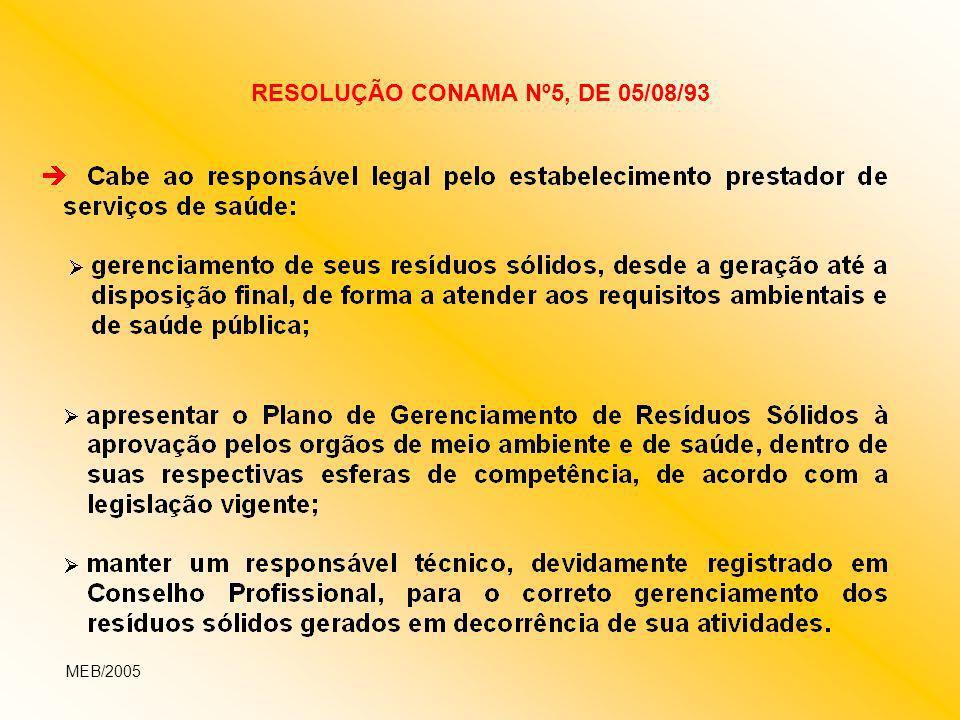 RESOLUÇÃO CONAMA Nº5, DE 05/08/93 MEB/2005