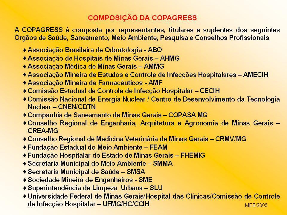 COMPOSIÇÃO DA COPAGRESS MEB/2005