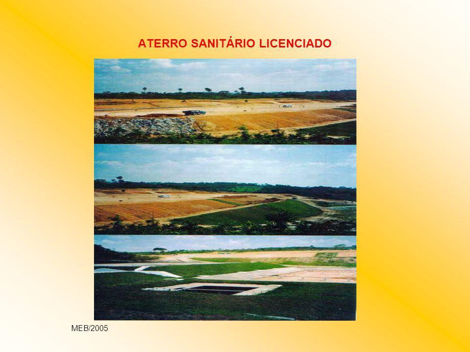 ATERRO SANITÁRIO LICENCIADO MEB/2005
