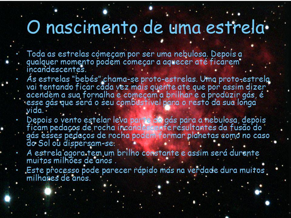 A morte de uma estrela As estelas têm uma vida sossegada ate terem gasto o seu gás depois começa a ficar cada vez maior agora a estrela chama-se gigante vermelha a estrela assim se chama pois as cresceu até 100 vezes o seu tamanho real.