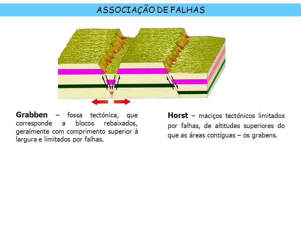 ASSOCIAÇÃO DE FALHAS Horst – maciços tectónicos limitados por falhas, de altitudes superiores do que as áreas contíguas – os grabens. Grabben – fossa