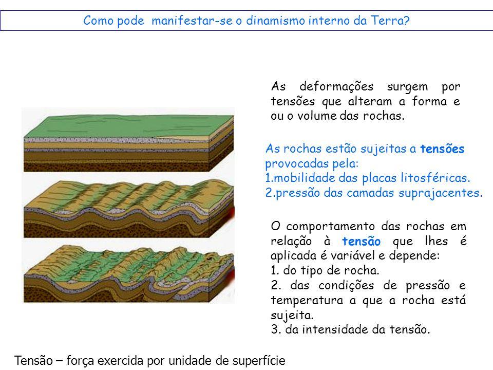 As rochas estão sujeitas a tensões provocadas pela: 1.mobilidade das placas litosféricas. 2.pressão das camadas suprajacentes. As deformações surgem p