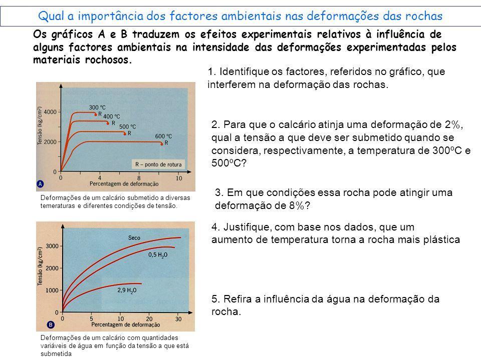 Qual a importância dos factores ambientais nas deformações das rochas Os gráficos A e B traduzem os efeitos experimentais relativos à influência de al