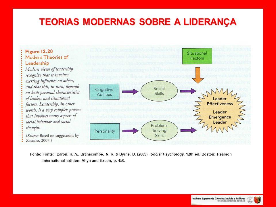 TEORIAS MODERNAS SOBRE A LIDERANÇA TEORIAS MODERNAS SOBRE A LIDERANÇA Fonte: Fonte: Baron, R. A., Branscombe, N. R. & Byrne, D. (2009). Social Psychol