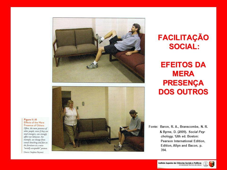 TEORIA DA FACILITAÇÃO SOCIAL TEORIA DA FACILITAÇÃO SOCIAL Fonte: Baron, R.