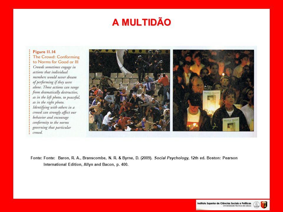 EFEITOS DA PRESENÇA DOS OUTROS: DO DESEMPENHO DE UMA TAREFA AO COMPORTAMENTO EM MULTIDÕES EFEITOS DA PRESENÇA DOS OUTROS: DO DESEMPENHO DE UMA TAREFA AO COMPORTAMENTO EM MULTIDÕES As multidões Hooliganismo: estereótipo negativo sobre o comportamento em multidões e, em especial, sobre os incidentes envolvendo adeptos do campeonato inglês de futebol Desindividualização: estado psicológico caracterizado por reduzida auto- consciência devido a condições externas, tal como estar como membro anónimo numa multidão Efeitos de pertencer a multidões: Experiência de Johnson & Downing, 1979 A participação em multidões aumenta a disposição dos membros seguirem as normas do grupo