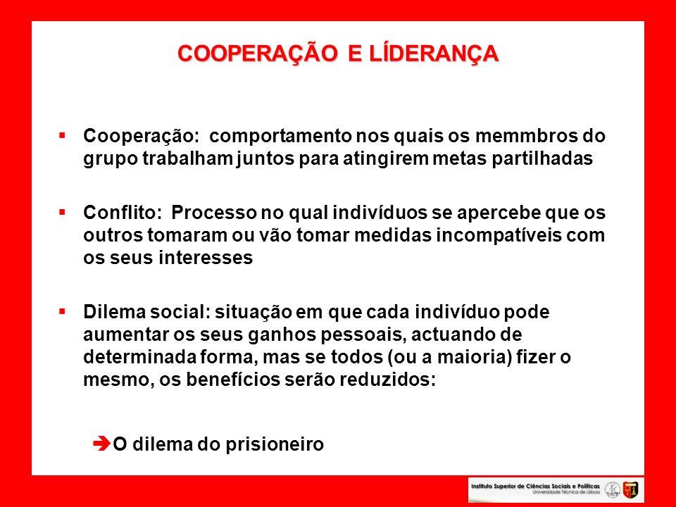 DILEMA DO PRISIONEIRO DILEMA DO PRISIONEIRO Fonte: Costa, D.