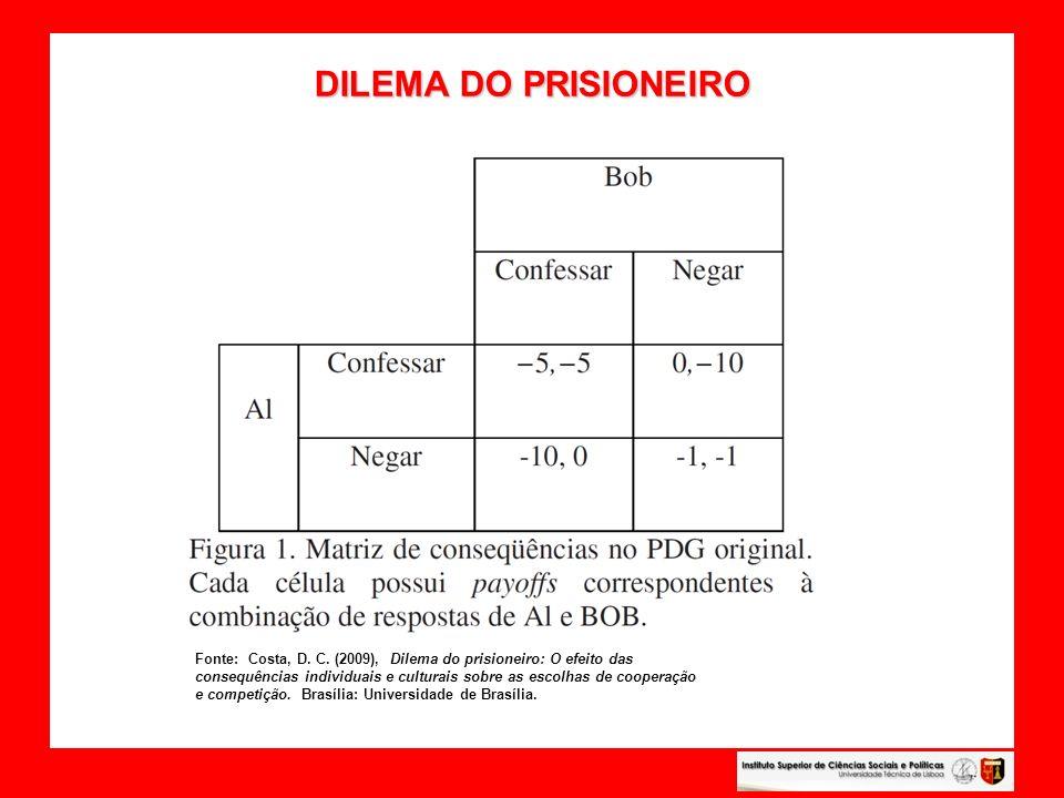 DILEMA DO PRISIONEIRO DILEMA DO PRISIONEIRO Fonte: Costa, D. C. (2009), Dilema do prisioneiro: O efeito das consequências individuais e culturais sobr