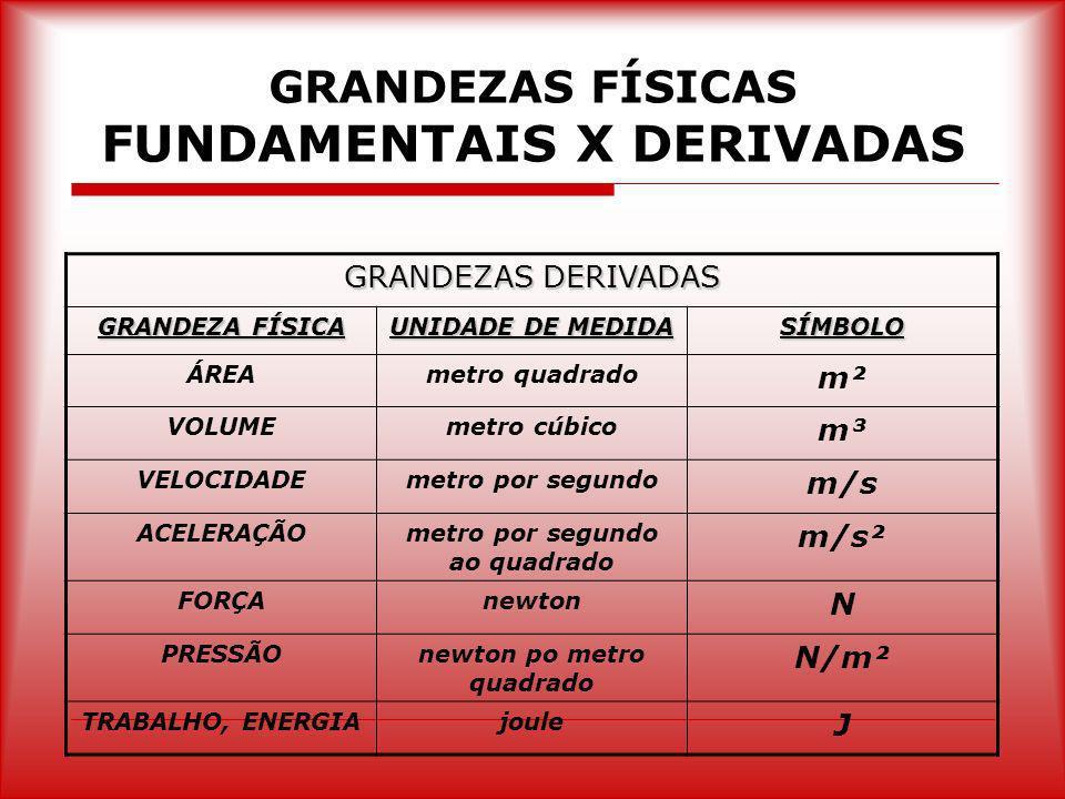 GRANDEZAS FISICAS PDF DOWNLOAD