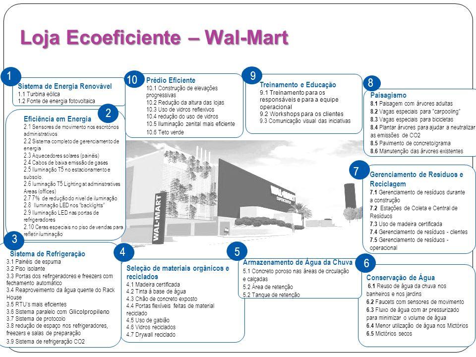 Loja Ecoeficiente – Wal-Mart Conservação de Água 6.1 Reuso de água da chuva nos banheiros e nos jardins 6.2 Faucets com sensores de movimento 6.3 Flux