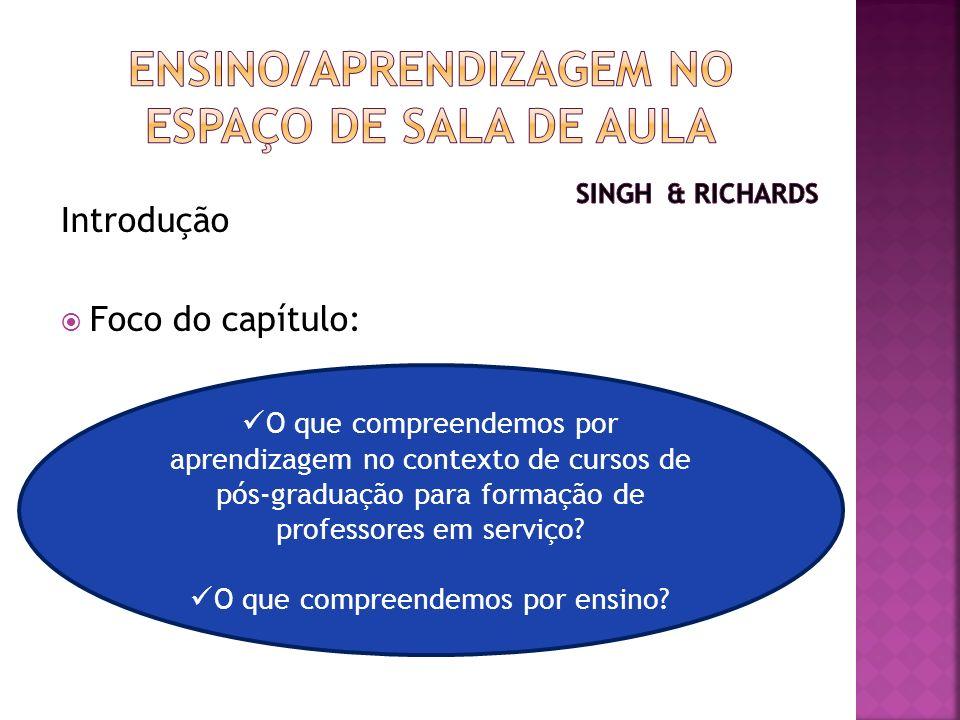 Introdução Foco do capítulo: O que compreendemos por aprendizagem no contexto de cursos de pós-graduação para formação de professores em serviço.