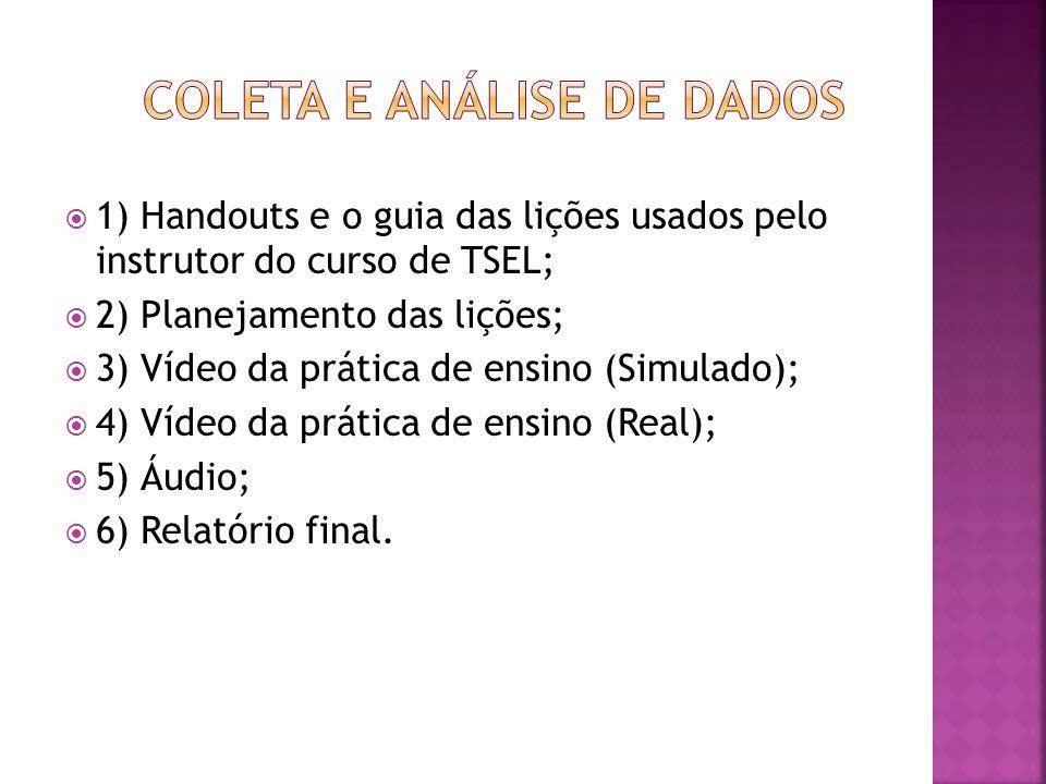 1) Handouts e o guia das lições usados pelo instrutor do curso de TSEL; 2) Planejamento das lições; 3) Vídeo da prática de ensino (Simulado); 4) Vídeo da prática de ensino (Real); 5) Áudio; 6) Relatório final.