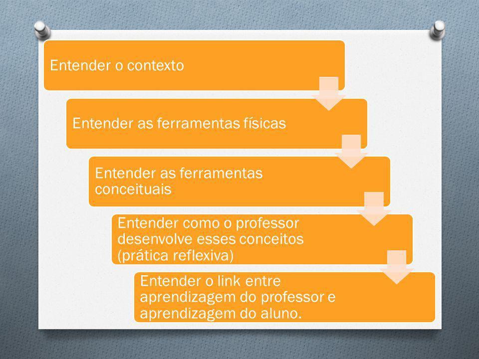 Entender o contextoEntender as ferramentas físicas Entender as ferramentas conceituais Entender como o professor desenvolve esses conceitos (prática r