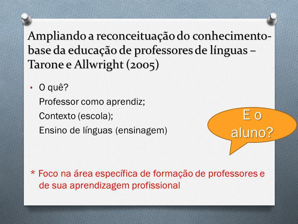 Ampliando a reconceituação do conhecimento- base da educação de professores de línguas – Tarone e Allwright (2005) O quê? Professor como aprendiz; Con