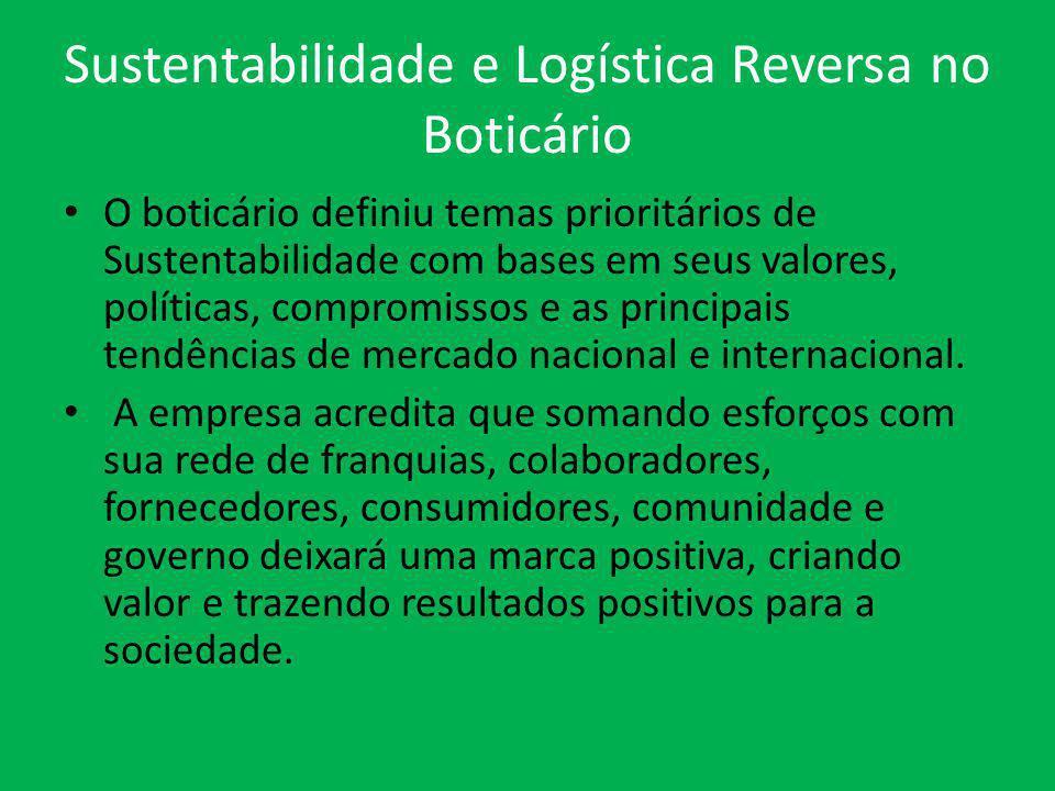 Sustentabilidade e Logística Reversa no Boticário O boticário definiu temas prioritários de Sustentabilidade com bases em seus valores, políticas, com
