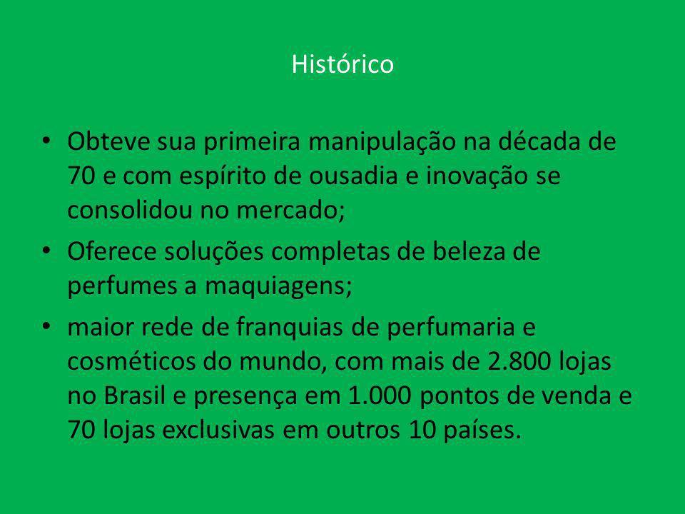Histórico Em 1990, foi criada a Fundação O Boticário de Proteção à Natureza.