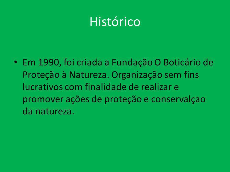 Histórico Em 1990, foi criada a Fundação O Boticário de Proteção à Natureza. Organização sem fins lucrativos com finalidade de realizar e promover açõ