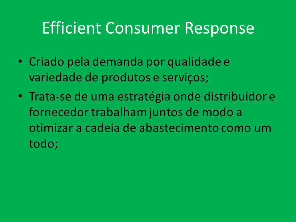 Efficient Consumer Response Criado pela demanda por qualidade e variedade de produtos e serviços; Trata-se de uma estratégia onde distribuidor e forne