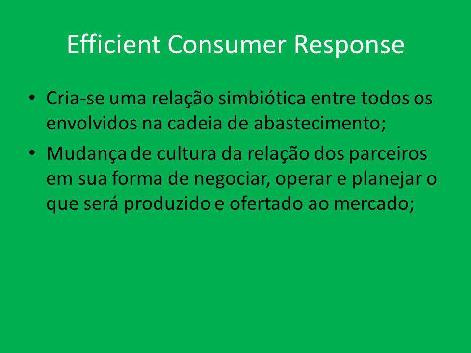 Efficient Consumer Response Quatro estratégias foram definidas para atingir os ganhos propostos pela filosofia ECR: – Sortimento eficiente na loja - otimizar o espaço da loja com estoques de produtos vendáveis nas gôndolas; – Reabastecimento contínuo - minimizar o tempo e o custo envolvidos no sistema de reposição; – Promoção eficiente - maximizar a eficiência de todo o sistema de promoção para o varejo e consumidor; – Introdução eficiente de produto - maximizar a eficácia do desenvolvimento e a introdução de novos produtos.