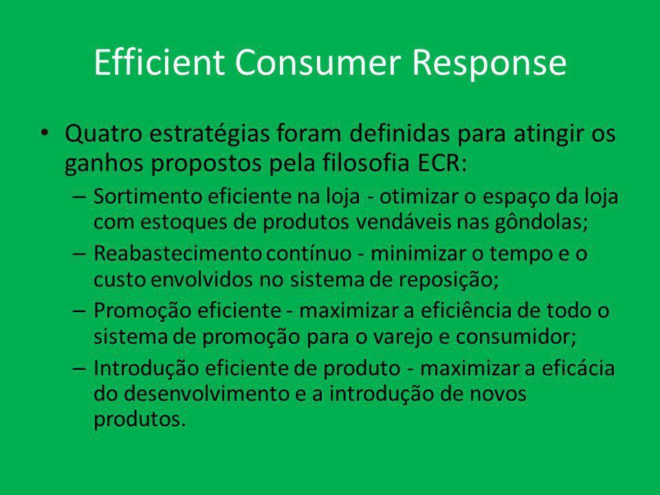 Efficient Consumer Response Quatro estratégias foram definidas para atingir os ganhos propostos pela filosofia ECR: – Sortimento eficiente na loja - o