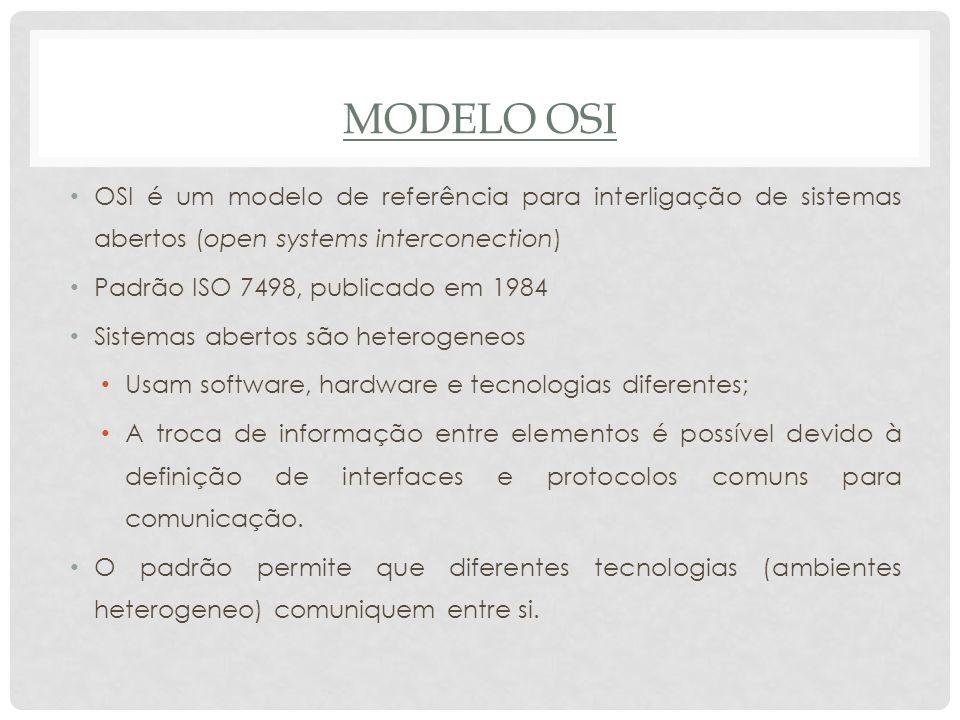 MODELO OSI OSI é um modelo de referência para interligação de sistemas abertos (open systems interconection) Padrão ISO 7498, publicado em 1984 Sistem