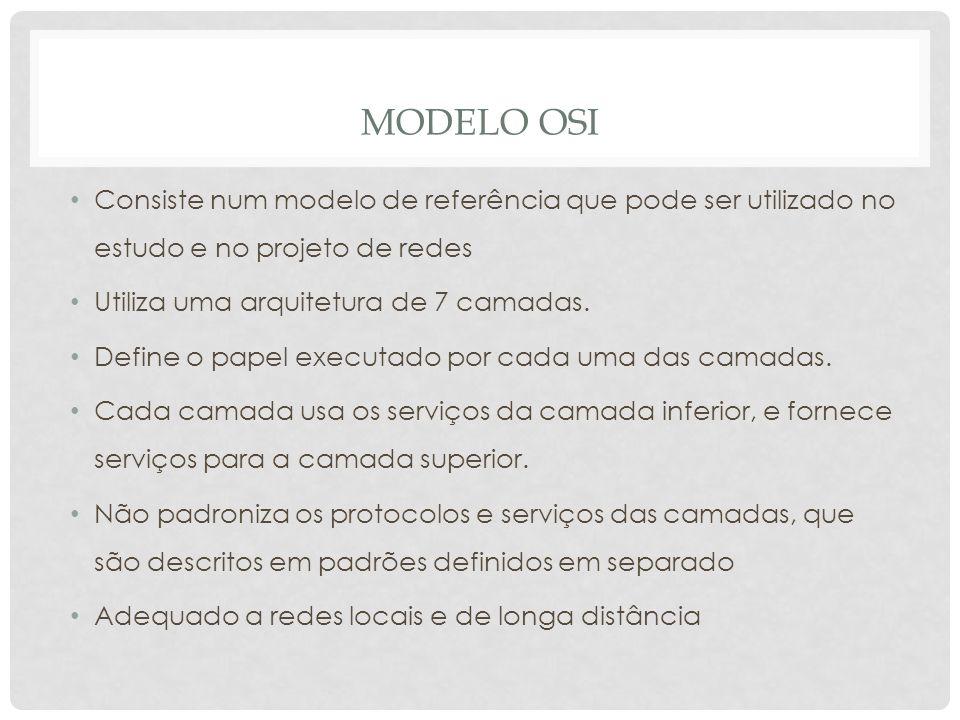 MODELO OSI Consiste num modelo de referência que pode ser utilizado no estudo e no projeto de redes Utiliza uma arquitetura de 7 camadas. Define o pap