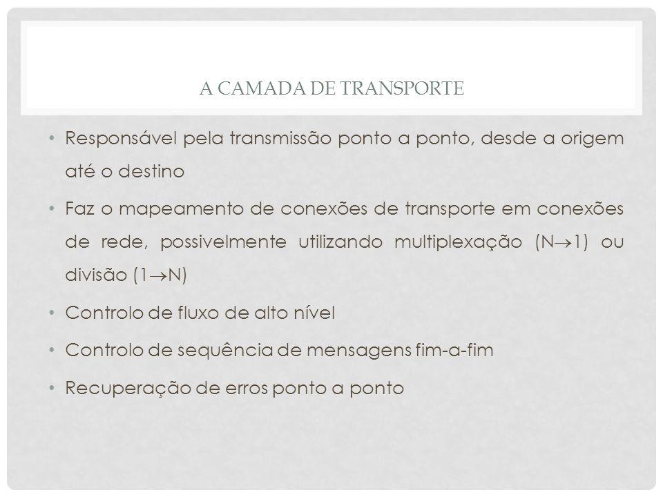 A CAMADA DE TRANSPORTE Responsável pela transmissão ponto a ponto, desde a origem até o destino Faz o mapeamento de conexões de transporte em conexões